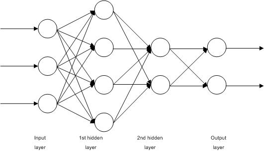 Обучение Векторному квантованию