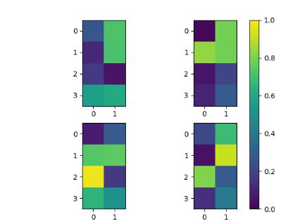 Цветовая полоса для нескольких участков