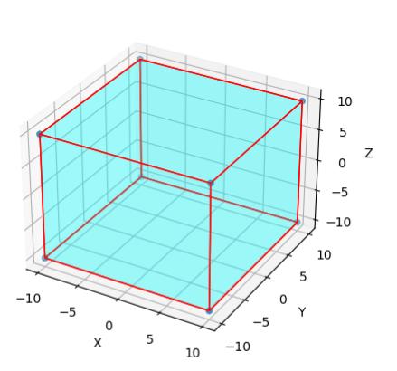 3d прямоугольник matplotlib