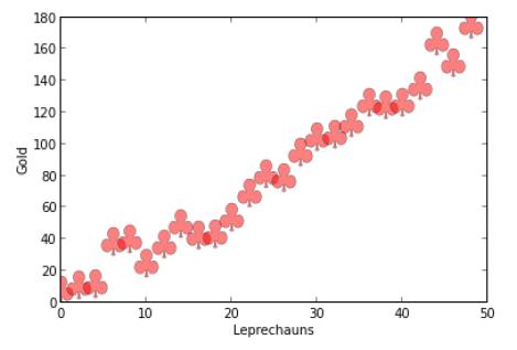 Пользовательские маркеры Matplotlib в Python