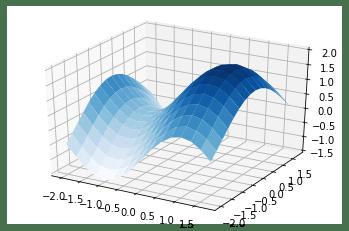 Пример текста Matplotlib в Python