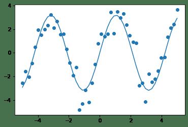 Вывод listdir() для получения содержимого root