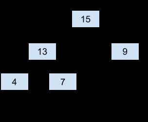 Макс куча Python Askpyphon Content 31
