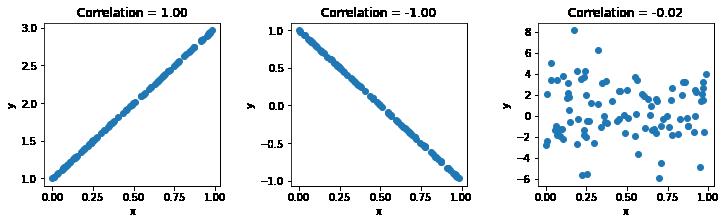 коэффициент корреляции Пирсона