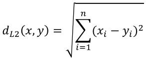 Евклидово расстояние