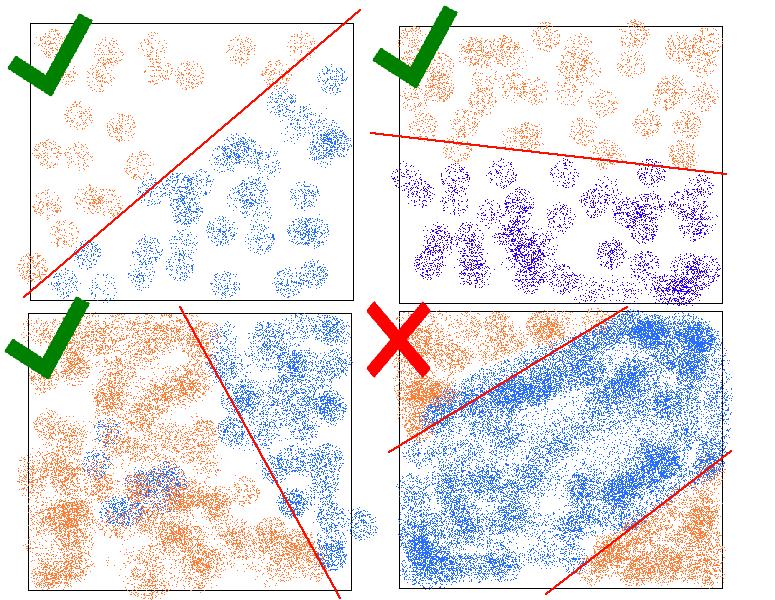 Линейно разделимые образцы набора данных