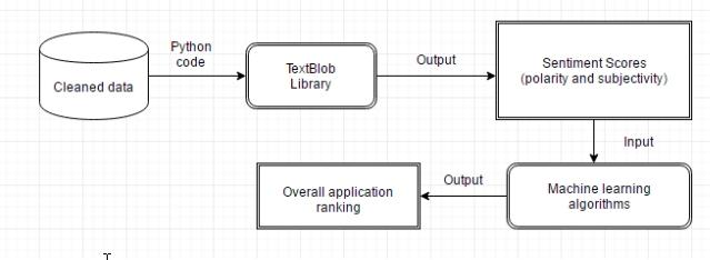 Поток текстовых Blob-объектов